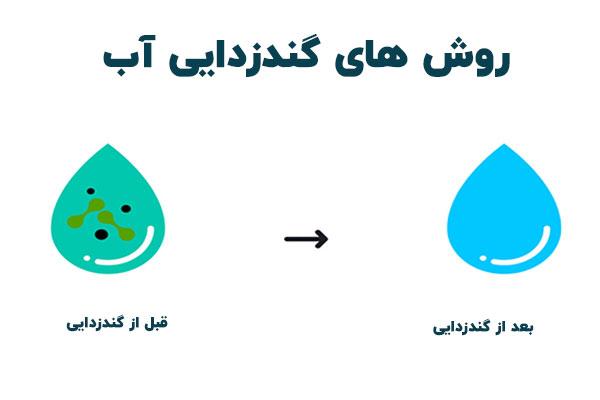روش های گندزدایی آب