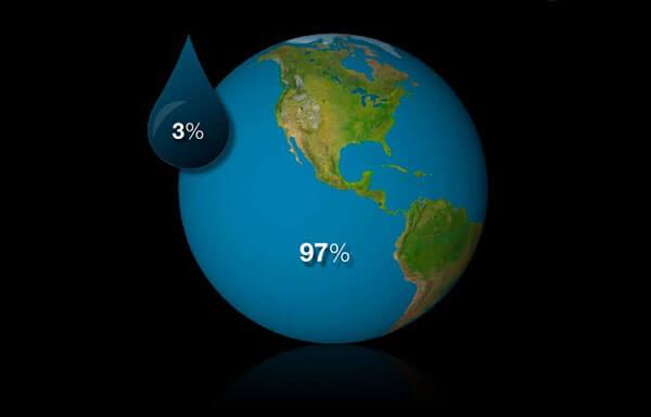 تحقیق درباره ی دستگاه های آب شیرین کن